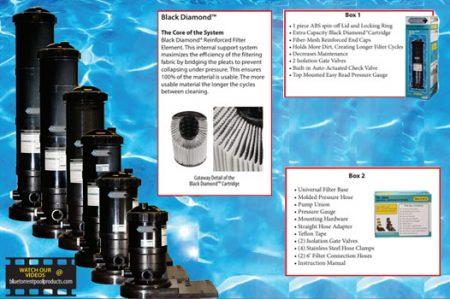 Black Diamond Cartridge Filters