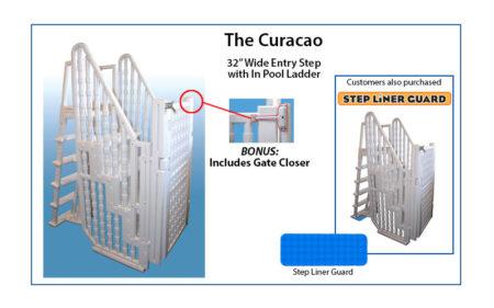 THE CURACAO