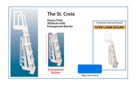 THE ST. CROIX
