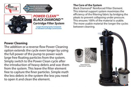 POWER CLEAN CARTRIDGE BLACK DIAMOND FILTER SYSTEM