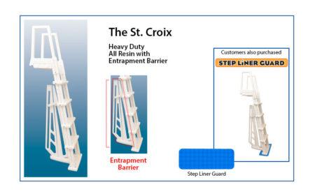 THE ST. CROIX